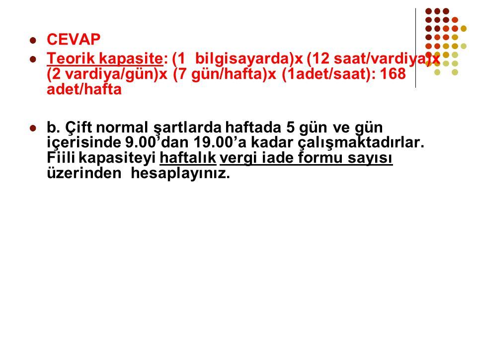  CEVAP  Teorik kapasite: (1 bilgisayarda)x (12 saat/vardiya)x (2 vardiya/gün)x (7 gün/hafta)x (1adet/saat): 168 adet/hafta  b. Çift normal şartlard