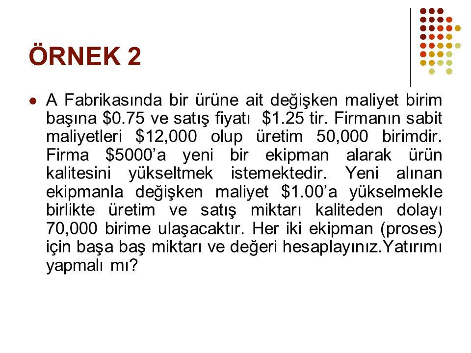 ÖRNEK 2  A Fabrikasında bir ürüne ait değişken maliyet birim başına $0.75 ve satış fiyatı $1.25 tir. Firmanın sabit maliyetleri $12,000 olup üretim 5