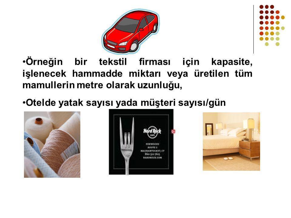•Örneğin bir tekstil firması için kapasite, işlenecek hammadde miktarı veya üretilen tüm mamullerin metre olarak uzunluğu, •Otelde yatak sayısı yada m