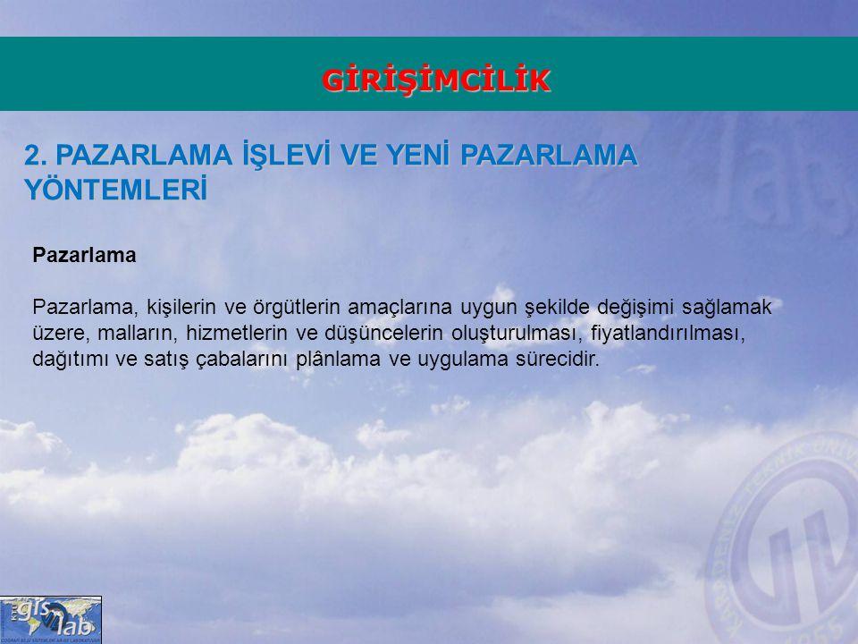 GİRİŞİMCİLİK 2.