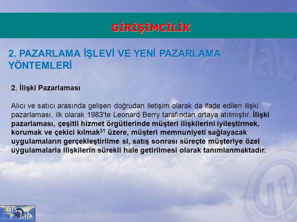 GİRİŞİMCİLİK 2.PAZARLAMA İŞLEVİ VE YENİ PAZARLAMA YÖNTEMLERİ 2.