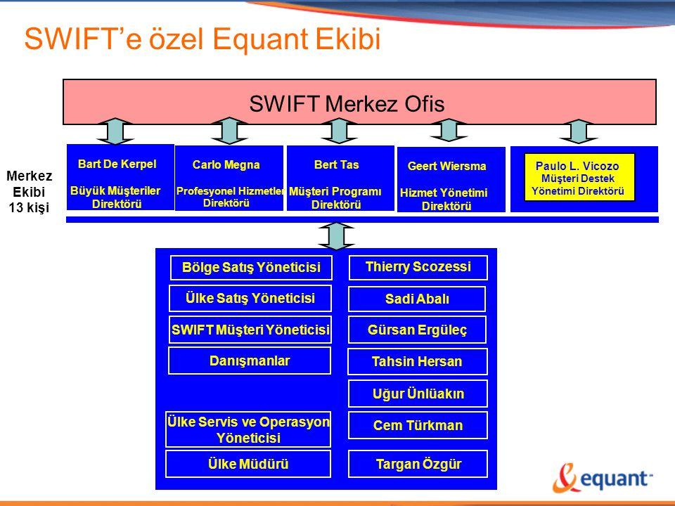 SWIFT'e özel Equant Ekibi Sadi Abalı Ülke Satış Yöneticisi Merkez Ekibi 13 kişi Carlo Megna Profesyonel Hizmetler Direktörü Bert Tas Müşteri Programı