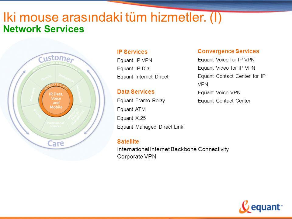 Iki mouse arasındaki tüm hizmetler. (I) Network Services IP Services Equant IP VPN Equant IP Dial Equant Internet Direct Data Services Equant Frame Re