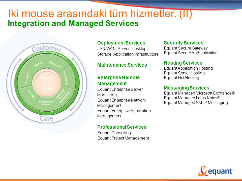 Iki mouse arasındaki tüm hizmetler. (II) Integration and Managed Services Security Services Equant Secure Gateway Equant Secure Authentication Hosting