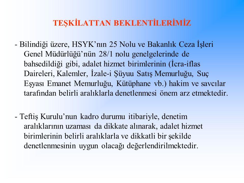 TEŞKİLATTAN BEKLENTİLERİMİZ - Bilindiği üzere, HSYK'nın 25 Nolu ve Bakanlık Ceza İşleri Genel Müdürlüğü'nün 28/1 nolu genelgelerinde de bahsedildiği g