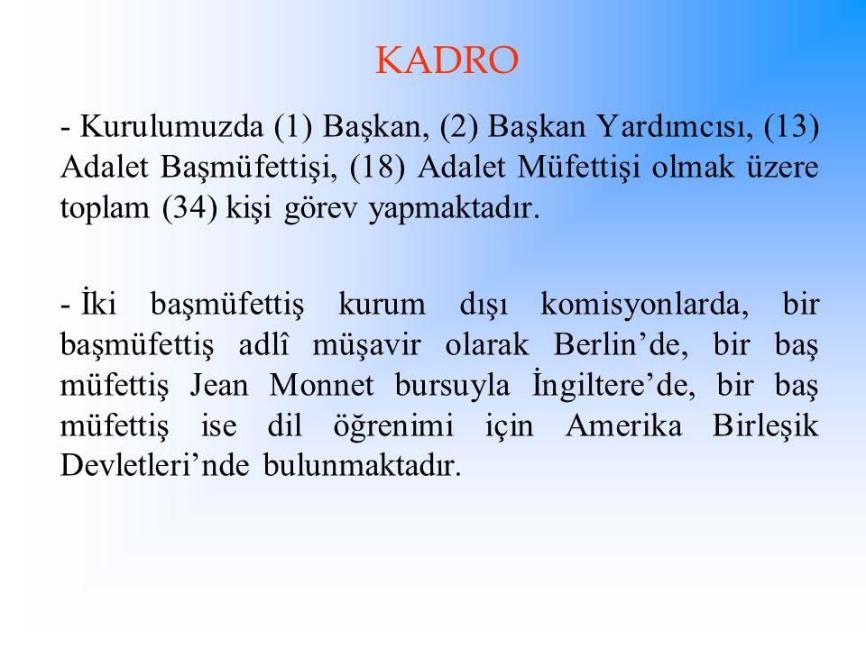- Kurulumuzda (1) Başkan, (2) Başkan Yardımcısı, (13) Adalet Başmüfettişi, (18) Adalet Müfettişi olmak üzere toplam (34) kişi görev yapmaktadır. - İki
