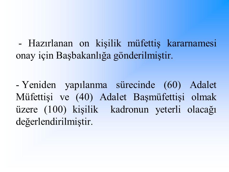 - Hazırlanan on kişilik müfettiş kararnamesi onay için Başbakanlığa gönderilmiştir. - Yeniden yapılanma sürecinde (60) Adalet Müfettişi ve (40) Adalet