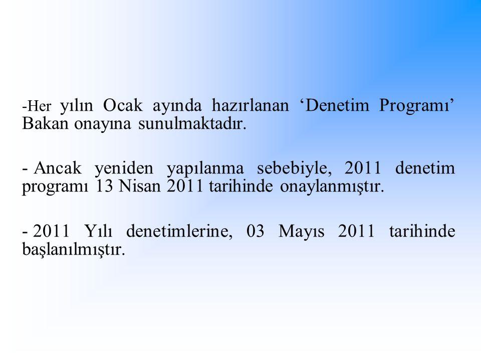 -Her yılın Ocak ayında hazırlanan 'Denetim Programı' Bakan onayına sunulmaktadır. - Ancak yeniden yapılanma sebebiyle, 2011 denetim programı 13 Nisan