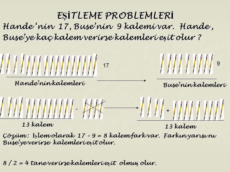 E Şİ TLEME PROBLEMLER İ Hande 'nin 17, Buse'nin 9 kalemi var. Hande, Buse'ye kaç kalem verirse kalemleri e ş it olur ? Hande'nin kalemleri Buse'nin ka