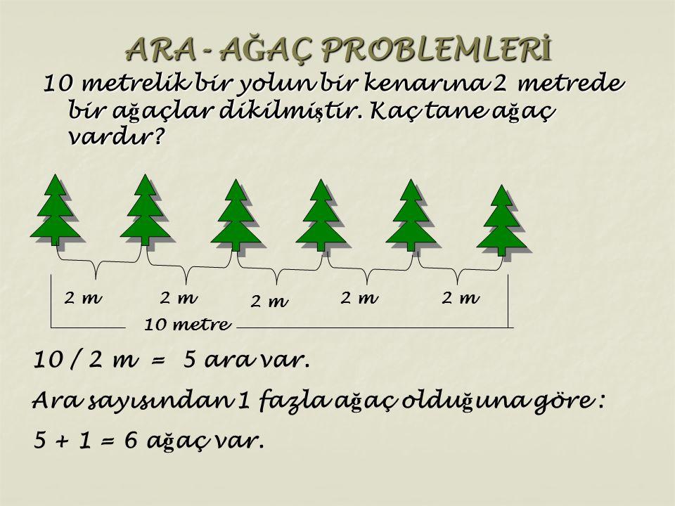 ARA- A Ğ AÇ PROBLEMLER İ 10 metrelik bir yolun bir kenarına 2 metrede bir a ğ açlar dikilmi ş tir. Kaç tane a ğ aç vardır? 2 m 2 m 10 metre 10 / 2 m =