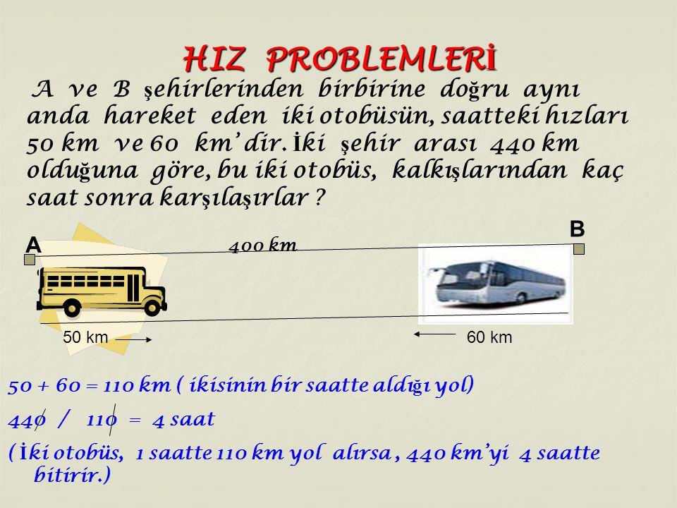 HIZ PROBLEMLER İ A ve B ş ehirlerinden birbirine do ğ ru aynı anda hareket eden iki otobüsün, saatteki hızları 50 km ve 60 km' dir. İ ki ş ehir arası