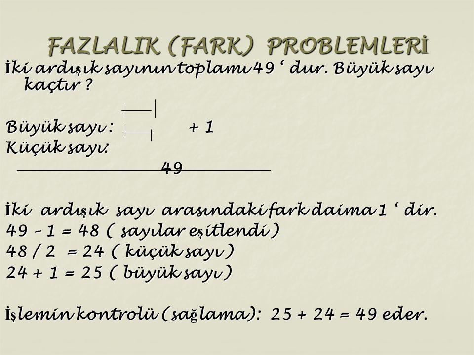 FAZLALIK (FARK) PROBLEMLER İ İ ki ardı ş ık sayının toplamı 49 ' dur. Büyük sayı kaçtır ? Büyük sayı : + 1 Küçük sayı: 49 49 İ ki ardı ş ık sayı arası