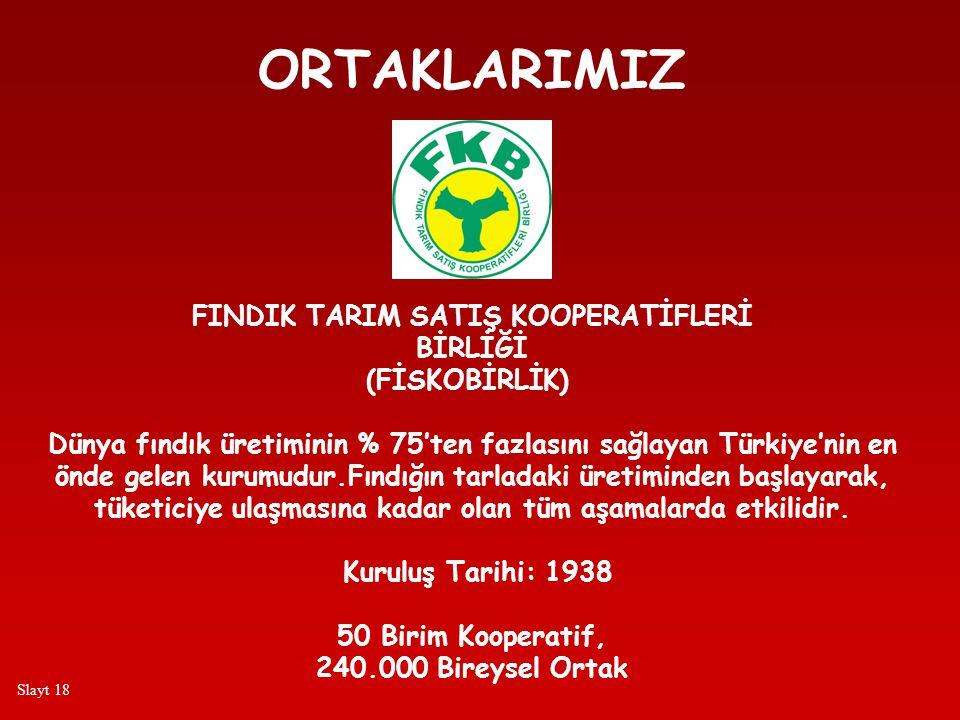 ORTAKLARIMIZ FINDIK TARIM SATIŞ KOOPERATİFLERİ BİRLİĞİ (FİSKOBİRLİK) Dünya fındık üretiminin % 75'ten fazlasını sağlayan Türkiye'nin en önde gelen kurumudur.Fındığın tarladaki üretiminden başlayarak, tüketiciye ulaşmasına kadar olan tüm aşamalarda etkilidir.