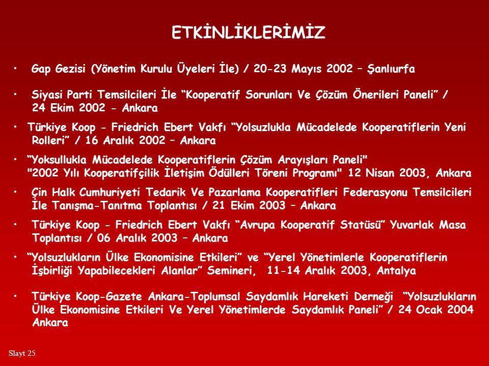 ETKİNLİKLERİMİZ • Gap Gezisi (Yönetim Kurulu Üyeleri İle) / 20-23 Mayıs 2002 – Şanlıurfa • Siyasi Parti Temsilcileri İle Kooperatif Sorunları Ve Çözüm Önerileri Paneli / 24 Ekim 2002 - Ankara • Türkiye Koop - Friedrich Ebert Vakfı Yolsuzlukla Mücadelede Kooperatiflerin Yeni Rolleri / 16 Aralık 2002 – Ankara • Yoksullukla Mücadelede Kooperatiflerin Çözüm Arayışları Paneli 2002 Yılı Kooperatifçilik İletişim Ödülleri Töreni Programı 12 Nisan 2003, Ankara • Çin Halk Cumhuriyeti Tedarik Ve Pazarlama Kooperatifleri Federasyonu Temsilcileri İle Tanışma-Tanıtma Toplantısı / 21 Ekim 2003 – Ankara • Türkiye Koop - Friedrich Ebert Vakfı Avrupa Kooperatif Statüsü Yuvarlak Masa Toplantısı / 06 Aralık 2003 – Ankara • Yolsuzlukların Ülke Ekonomisine Etkileri ve Yerel Yönetimlerle Kooperatiflerin İşbirliği Yapabilecekleri Alanlar Semineri, 11-14 Aralık 2003, Antalya • Türkiye Koop-Gazete Ankara-Toplumsal Saydamlık Hareketi Derneği Yolsuzlukların Ülke Ekonomisine Etkileri Ve Yerel Yönetimlerde Saydamlık Paneli / 24 Ocak 2004 Ankara Slayt 25