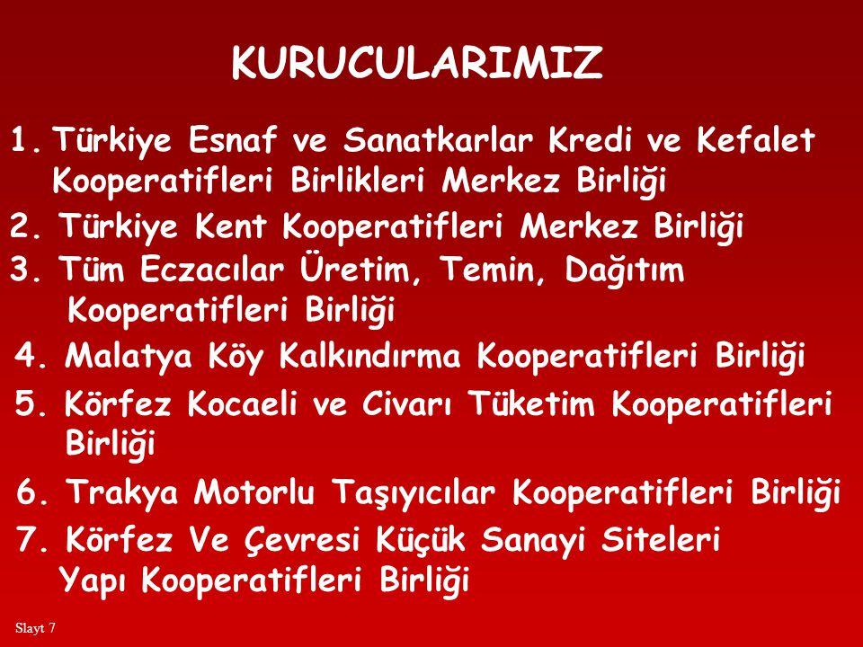 KURUCULARIMIZ 1.Türkiye Esnaf ve Sanatkarlar Kredi ve Kefalet Kooperatifleri Birlikleri Merkez Birliği 2.