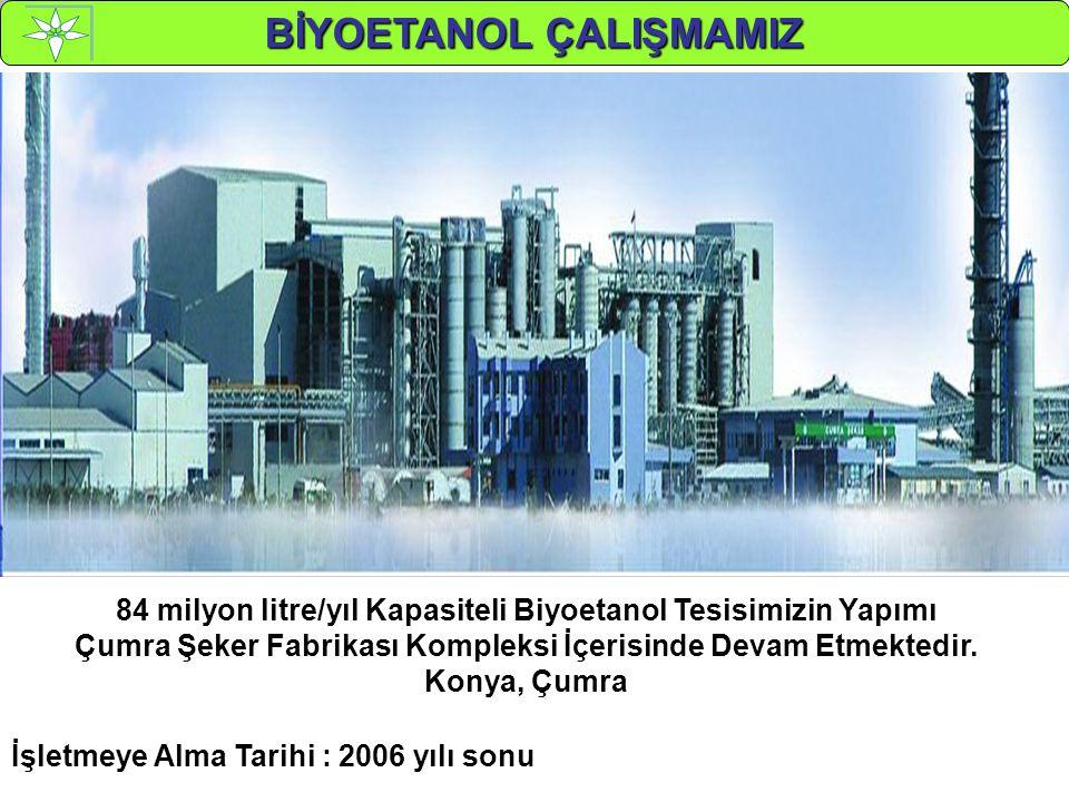BİYOETANOL ÇALIŞMAMIZ 84 milyon litre/yıl Kapasiteli Biyoetanol Tesisimizin Yapımı Çumra Şeker Fabrikası Kompleksi İçerisinde Devam Etmektedir.