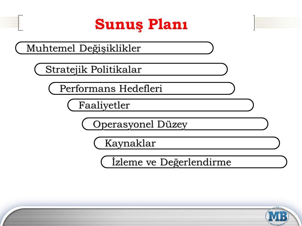 Performans Hedefleri Sunuş Planı Stratejik Politikalar Muhtemel Değişiklikler Faaliyetler Kaynaklar İzleme ve Değerlendirme Operasyonel Düzey