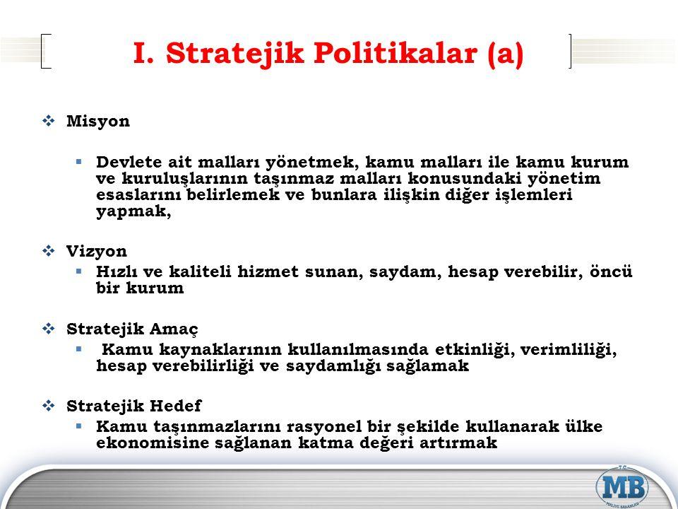 I. Stratejik Politikalar (a)  Misyon  Devlete ait malları yönetmek, kamu malları ile kamu kurum ve kuruluşlarının taşınmaz malları konusundaki yönet