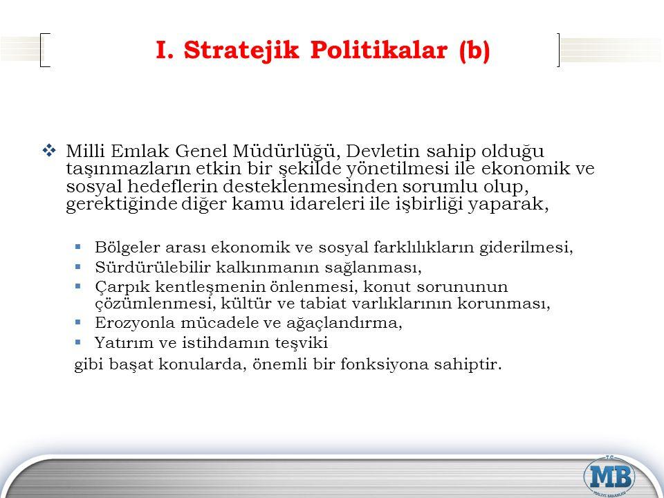 I. Stratejik Politikalar (b)  Milli Emlak Genel Müdürlüğü, Devletin sahip olduğu taşınmazların etkin bir şekilde yönetilmesi ile ekonomik ve sosyal h