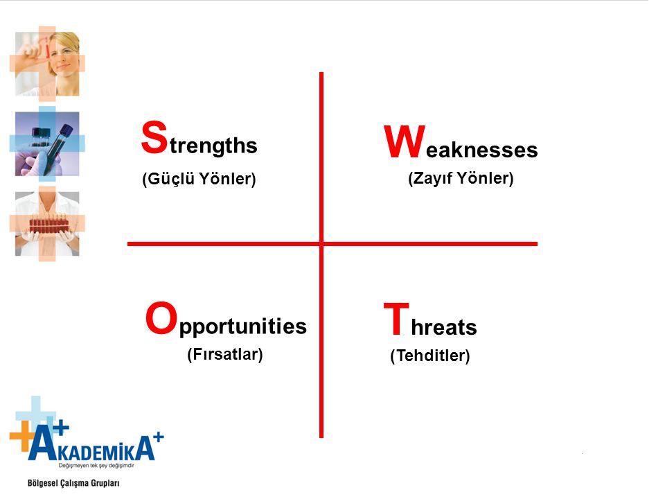 S trengths (Güçlü Yönler) W eaknesses (Zayıf Yönler) O pportunities (Fırsatlar) T hreats (Tehditler)
