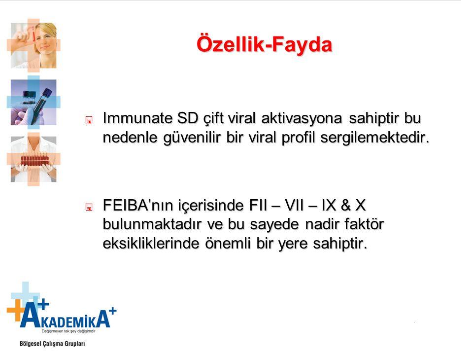 Özellik-Fayda  Immunate SD çift viral aktivasyona sahiptir bu nedenle güvenilir bir viral profil sergilemektedir.  FEIBA'nın içerisinde FII – VII –