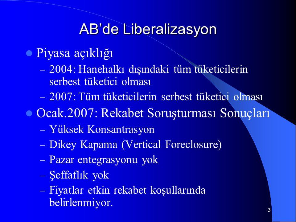 3 AB'de Liberalizasyon  Piyasa açıklığı – 2004: Hanehalkı dışındaki tüm tüketicilerin serbest tüketici olması – 2007: Tüm tüketicilerin serbest tüket