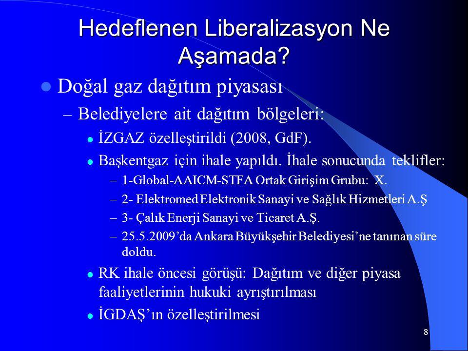 8 Hedeflenen Liberalizasyon Ne Aşamada?  Doğal gaz dağıtım piyasası – Belediyelere ait dağıtım bölgeleri:  İZGAZ özelleştirildi (2008, GdF).  Başke