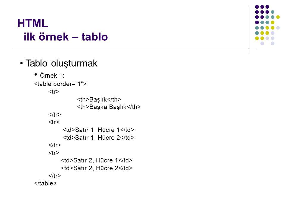 HTML ilk örnek – tablo • Tablo oluşturmak • Örnek 1: Başlık Başka Başlık Satır 1, Hücre 1 Satır 1, Hücre 2 Satır 2, Hücre 1 Satır 2, Hücre 2