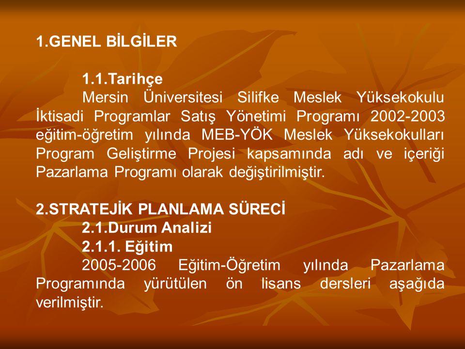 1.GENEL BİLGİLER 1.1.Tarihçe Mersin Üniversitesi Silifke Meslek Yüksekokulu İktisadi Programlar Satış Yönetimi Programı 2002-2003 eğitim-öğretim yılın