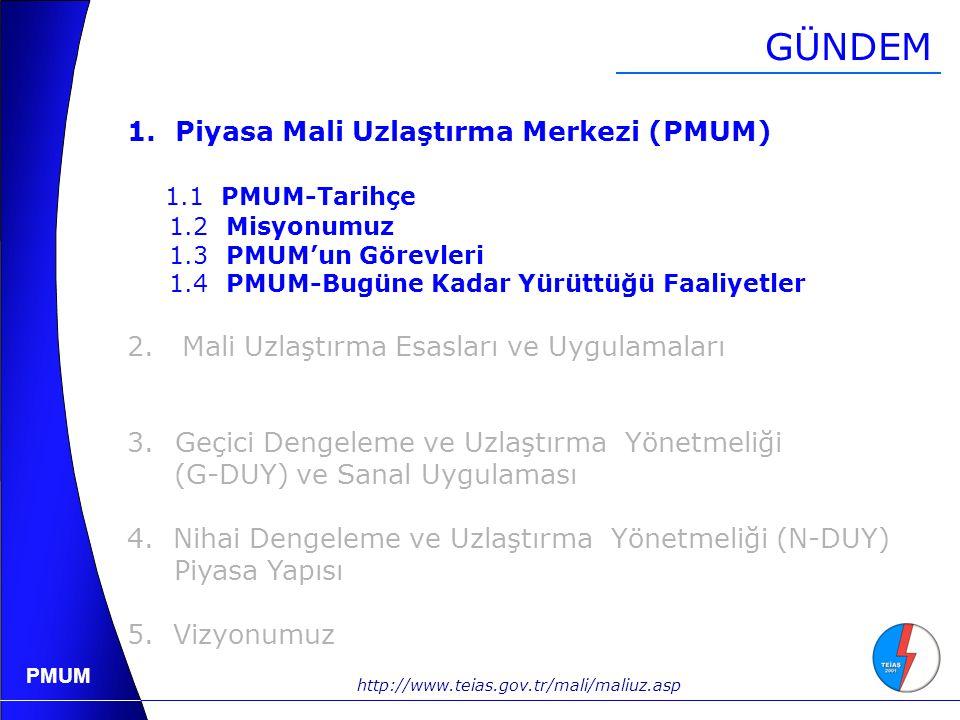 PMUM GÜNDEM 1.Piyasa Mali Uzlaştırma Merkezi (PMUM) 1.1 PMUM-Tarihçe 1.2 Misyonumuz 1.3 PMUM'un Görevleri 1.4 PMUM-Bugüne Kadar Yürüttüğü Faaliyetler 2.