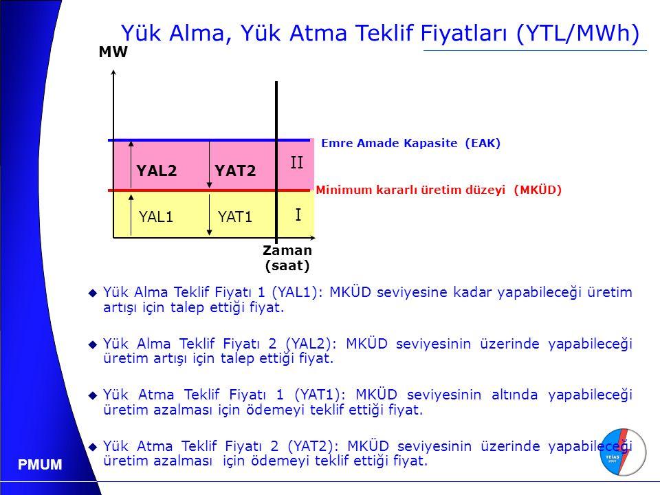 PMUM Yük Alma, Yük Atma Teklif Fiyatları (YTL/MWh)  Yük Alma Teklif Fiyatı 1 (YAL1): MKÜD seviyesine kadar yapabileceği üretim artışı için talep ettiği fiyat.