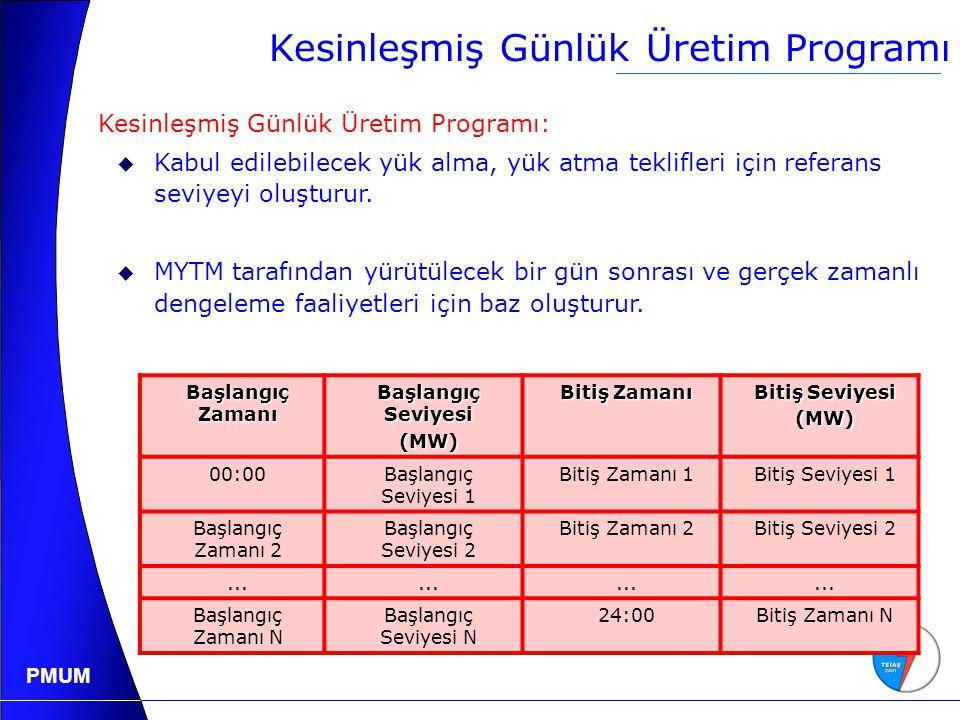 PMUM Kesinleşmiş Günlük Üretim Programı Başlangıç Zamanı Başlangıç Seviyesi (MW) Bitiş Zamanı Bitiş Seviyesi (MW) 00:00Başlangıç Seviyesi 1 Bitiş Zamanı 1Bitiş Seviyesi 1 Başlangıç Zamanı 2 Başlangıç Seviyesi 2 Bitiş Zamanı 2Bitiş Seviyesi 2...