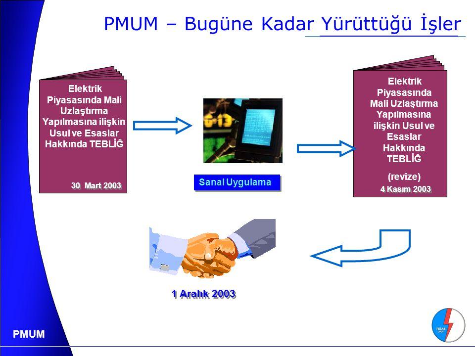 PMUM PMUM – Bugüne Kadar Yürüttüğü İşler Elektrik Piyasasında Mali Uzlaştırma Yapılmasına ilişkin Usul ve Esaslar Hakkında TEBLİĞ 30 Mart 2003 Elektrik Piyasasında Mali Uzlaştırma Yapılmasına ilişkin Usul ve Esaslar Hakkında TEBLİĞ (revize) 4 Kasım 2003 Sanal Uygulama 1 Aralık 2003