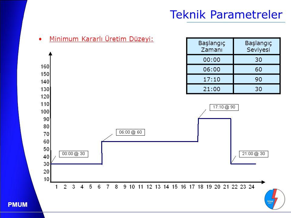 PMUM Teknik Parametreler •Minimum Kararlı Üretim Düzeyi: Başlangıç Zamanı Başlangıç Seviyesi 00:0030 06:0060 17:1090 21:0030