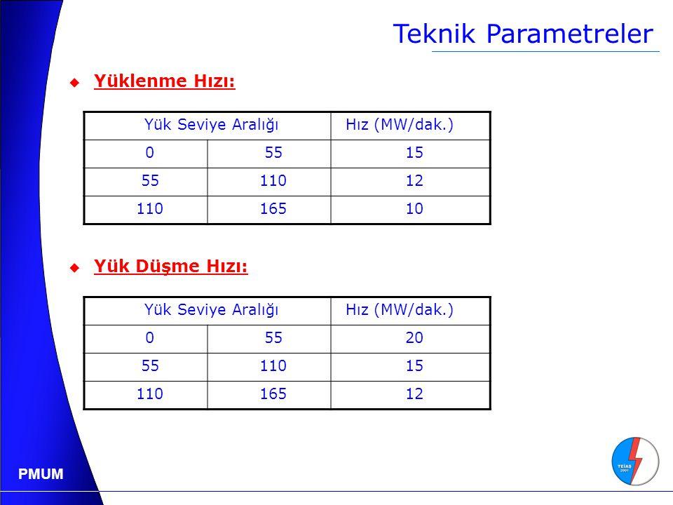 PMUM Teknik Parametreler  Yüklenme Hızı: Yük Seviye AralığıHız (MW/dak.) 05515 5511012 11016510  Yük Düşme Hızı: Yük Seviye AralığıHız (MW/dak.) 05520 5511015 11016512
