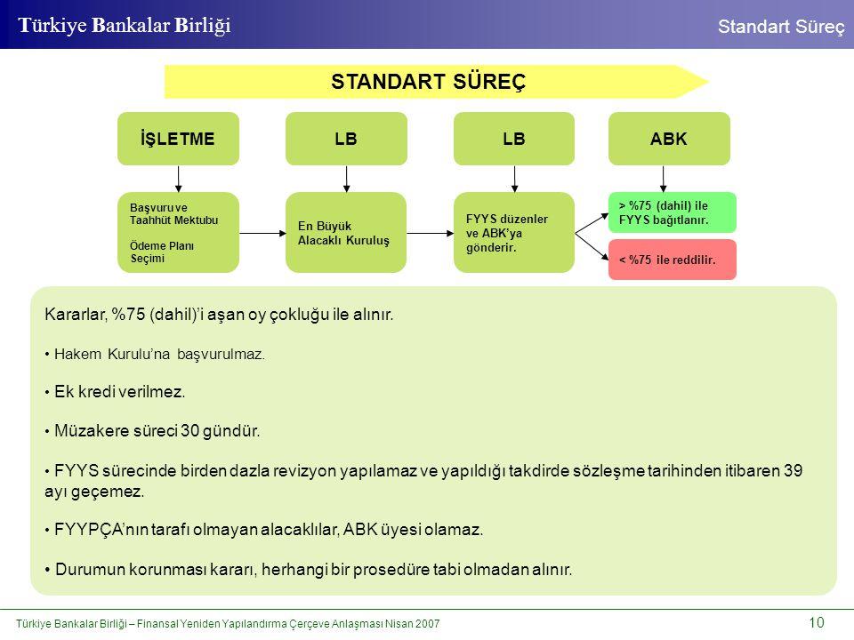 Türkiye Bankalar Birliği – Finansal Yeniden Yapılandırma Çerçeve Anlaşması Nisan 2007 10 Türkiye Bankalar Birliği Standart Süreç STANDART SÜREÇ İŞLETM