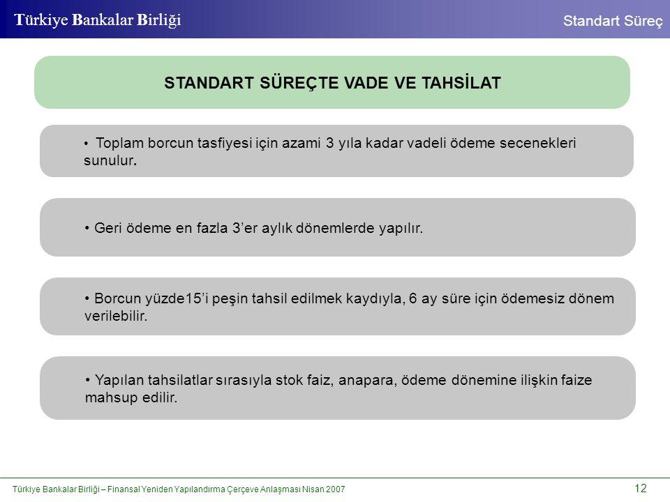 Türkiye Bankalar Birliği – Finansal Yeniden Yapılandırma Çerçeve Anlaşması Nisan 2007 12 Türkiye Bankalar Birliği Standart Süreç STANDART SÜREÇTE VADE