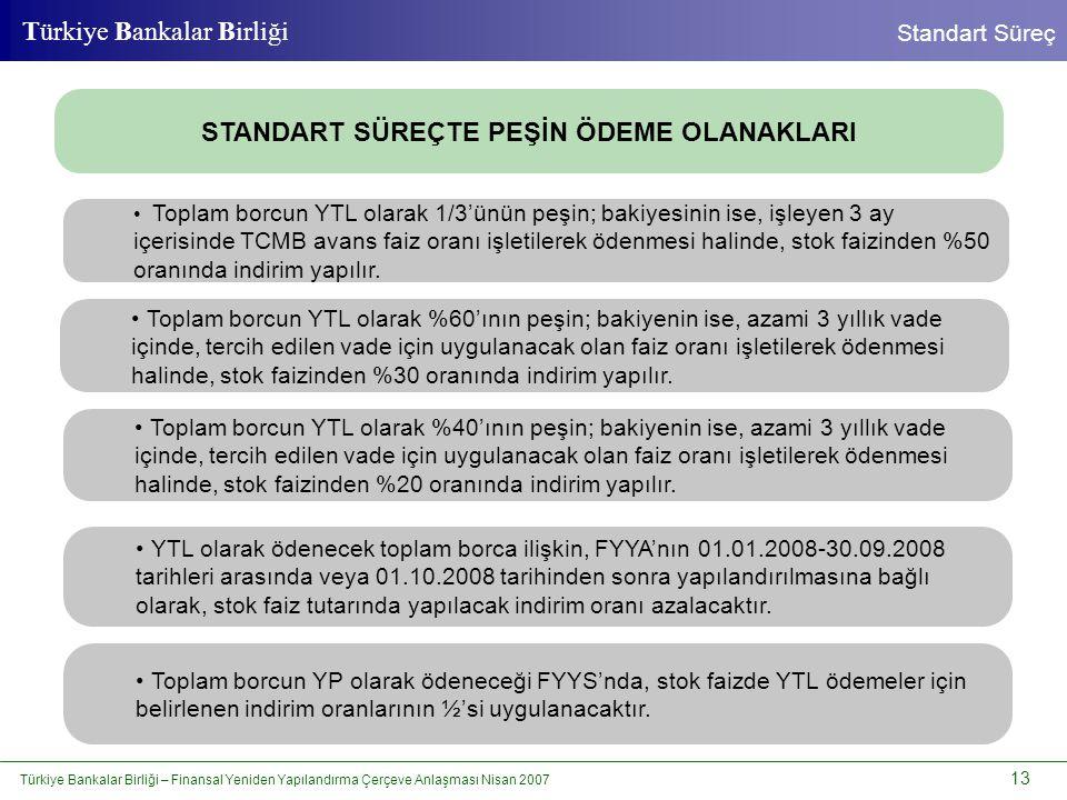 Türkiye Bankalar Birliği – Finansal Yeniden Yapılandırma Çerçeve Anlaşması Nisan 2007 13 Türkiye Bankalar Birliği Standart Süreç STANDART SÜREÇTE PEŞİ