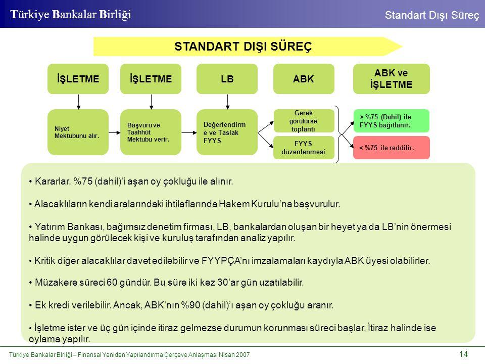 Türkiye Bankalar Birliği – Finansal Yeniden Yapılandırma Çerçeve Anlaşması Nisan 2007 14 Türkiye Bankalar Birliği Standart Dışı Süreç STANDART DIŞI SÜ