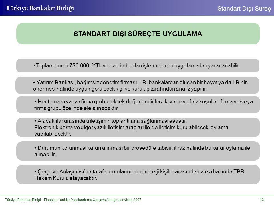 Türkiye Bankalar Birliği – Finansal Yeniden Yapılandırma Çerçeve Anlaşması Nisan 2007 15 Türkiye Bankalar Birliği Standart Dışı Süreç STANDART DIŞI SÜ