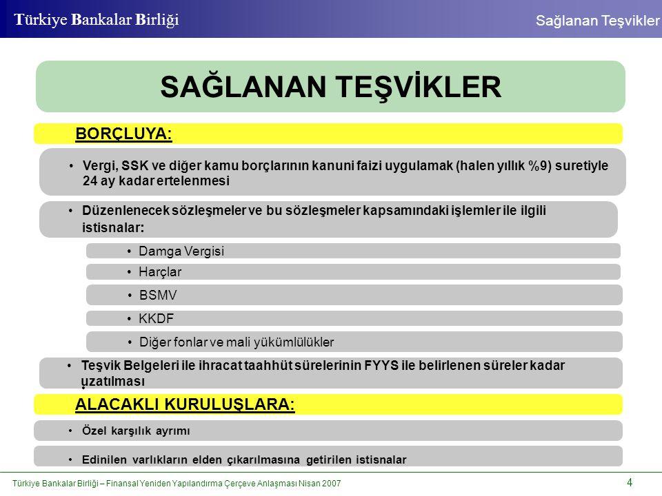 Türkiye Bankalar Birliği – Finansal Yeniden Yapılandırma Çerçeve Anlaşması Nisan 2007 5 Türkiye Bankalar Birliği FYYS'nin Amacı • Söz konusu kredi borçlarının vadelerini uzatmak • Bu işletmelerin kredilerini yenilemek • İşletmelere ilave yeni kredi vermek • Anapara ve/veya asli faiz ve/veya temerrüt faizi veya kâr paylarını indirmek veya bunlardan vazgeçmek • Anapara, faiz veya kâr payı alacaklarını; kısmen veya tamamen iştirake çevirmek, aynî, nakdi ya da tahsil şartına bağlı bir bedel karşılığı devir veya temlik etmek, borçlu ya da üçüncü kişilere ait aynî değerler karşılığında kısmen veya tamamen tasfiye etmek • Diğer bankalarla hareket ederek protokoller yapmak Amaç ve Yapılandırma Araçları
