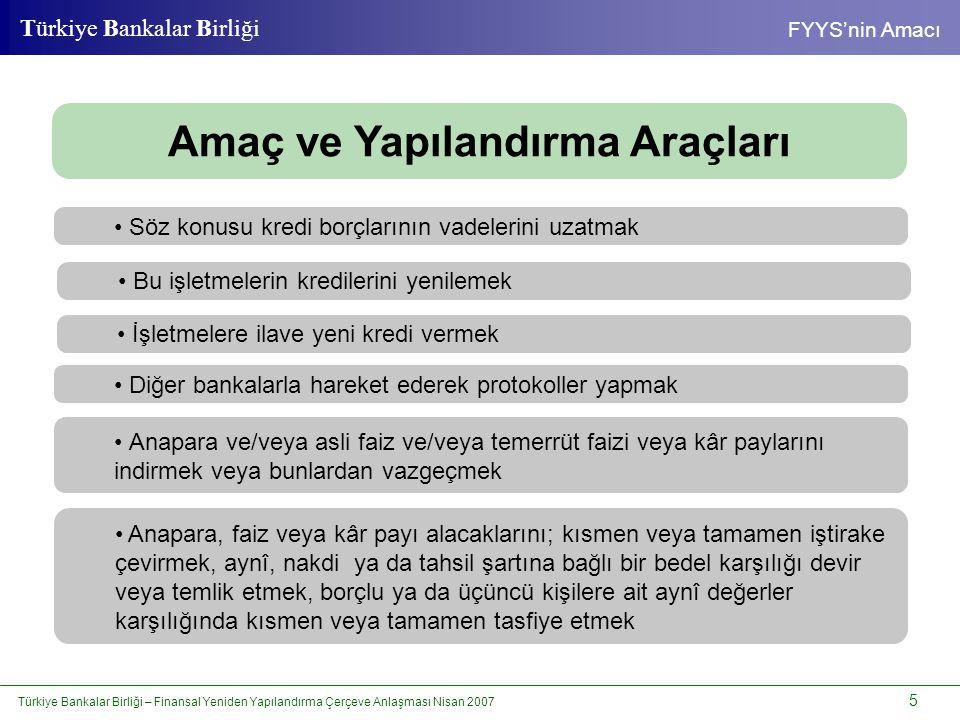Türkiye Bankalar Birliği – Finansal Yeniden Yapılandırma Çerçeve Anlaşması Nisan 2007 5 Türkiye Bankalar Birliği FYYS'nin Amacı • Söz konusu kredi bor