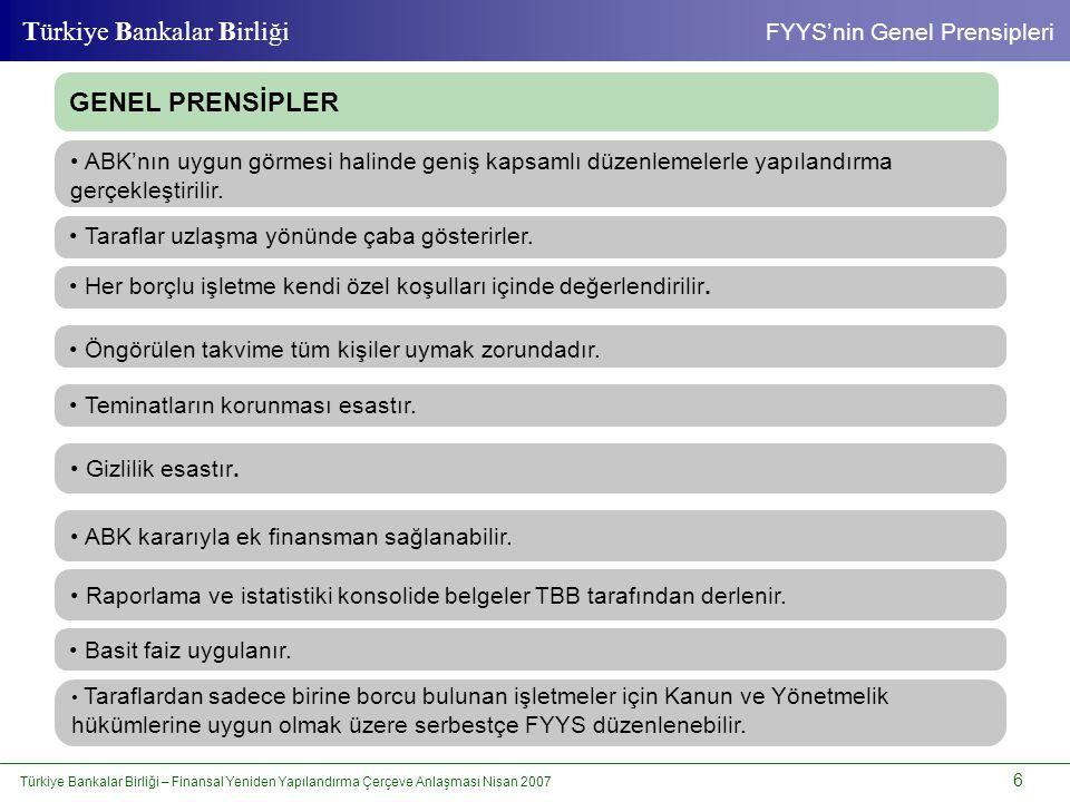 Türkiye Bankalar Birliği – Finansal Yeniden Yapılandırma Çerçeve Anlaşması Nisan 2007 7 Türkiye Bankalar Birliği • ABK üyelerinin her birinin belirli bir tarih itibariyle işletmeden olan alacaklarının tespitini, • İlgili işletmenin bu kapsamda yapacağı geri ödeme yükümlülüklerinin vade yapısı ile tutarlarının belirlenmesini, FYYS'nin İçeriği Her Bir FYYS; • Program süresince uygulanacak faiz oranını, • İzleme kriterlerini (yöntem, sıklık, içerik vb.) • Denetim mekanizmasının tanımını, • Borçlu işletmenin tüm hesaplarını, belgelerini inceleme yetkisini, •Sözleşmeye aykırılık hallerinin belirlenmesini ve buna ilişkin yaptırımları •Genel olarak ve ayrıca herbir ABK üyesi için ayrı ayrı olmak üzere alacağın süreç içindeki teminat yapısını, • Tarafların diğer yükümlülüklerinin tespitini, • ABK'nın uygun göreceği diğer hususları içerir.