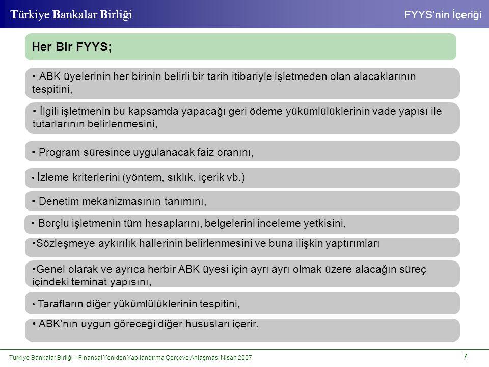 Türkiye Bankalar Birliği – Finansal Yeniden Yapılandırma Çerçeve Anlaşması Nisan 2007 18 Türkiye Bankalar Birliği Sorunlu Kredi Müzakere FYYS BDDK Karşılık düzenlemeleri Vergi, Resim Harç Düzenlemeleri Reel Sektörle Sağlıklı İlişkiler Mali Sektör Açısından Programın Beklenen Sonuçları MALİ SEKTÖRDE BÜYÜME Mali Yapının Güçlenmesi Aktif Kalitesinde İyileşme