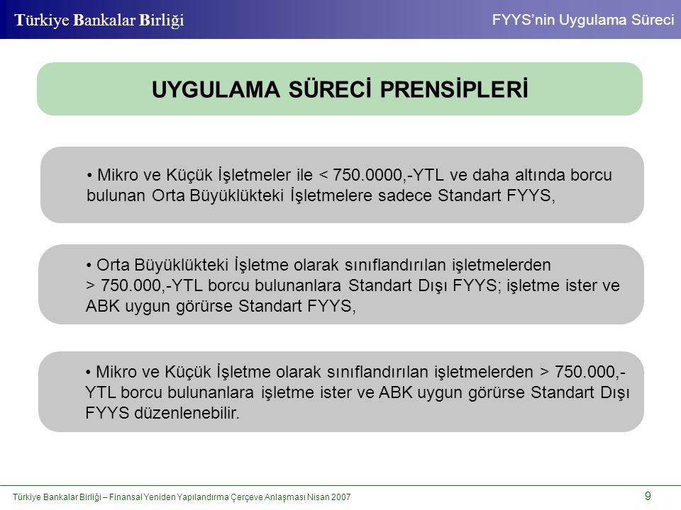 Türkiye Bankalar Birliği – Finansal Yeniden Yapılandırma Çerçeve Anlaşması Nisan 2007 10 Türkiye Bankalar Birliği Standart Süreç STANDART SÜREÇ İŞLETME LB ABK Başvuru ve Taahhüt Mektubu Ödeme Planı Seçimi En Büyük Alacaklı Kuruluş FYYS düzenler ve ABK'ya gönderir.