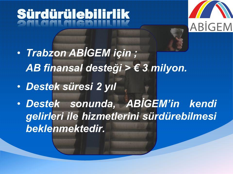 •Trabzon ABİGEM için ; AB finansal desteği > € 3 milyon.