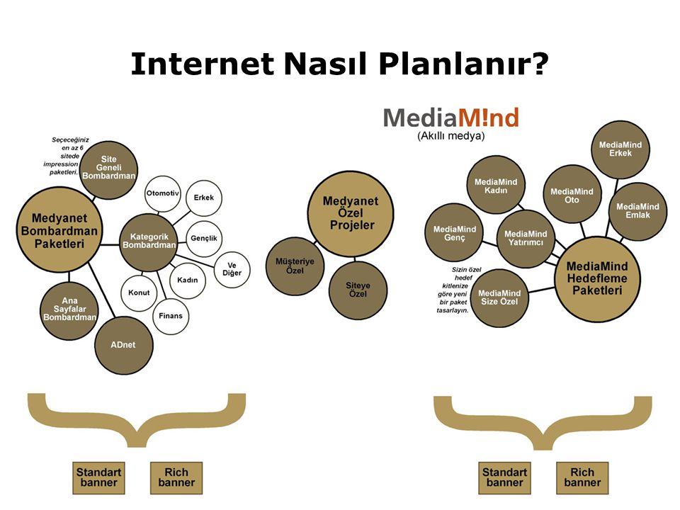 Internet Nasıl Planlanır?