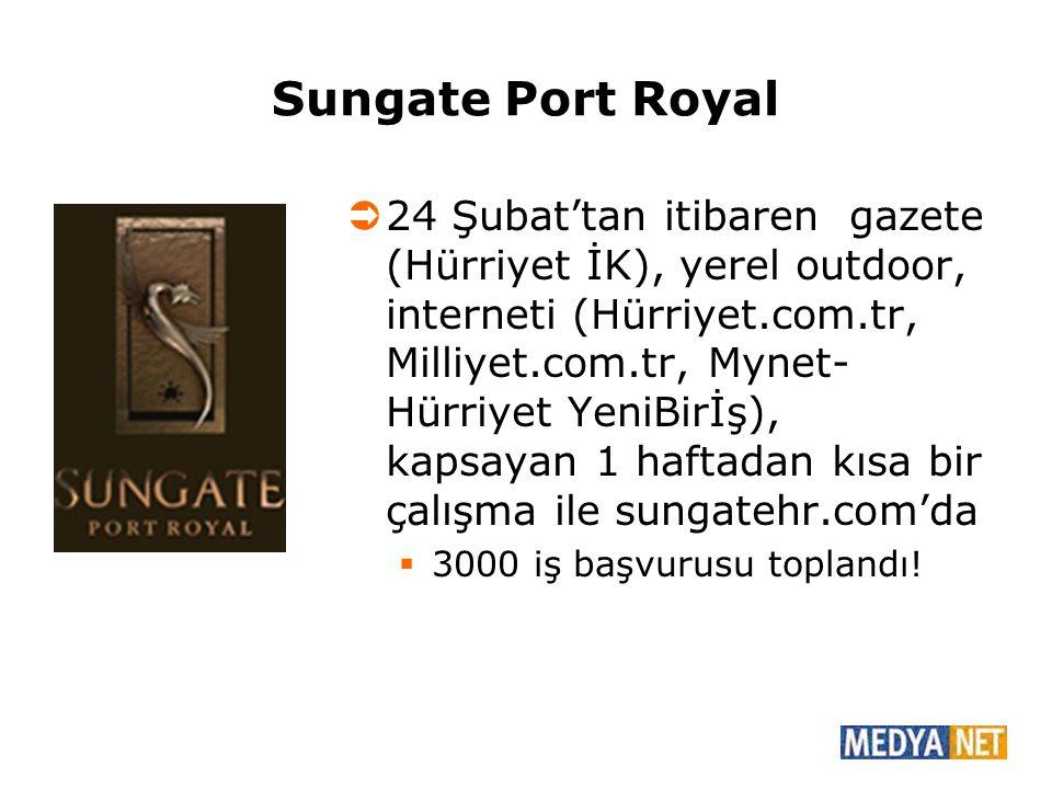 Sungate Port Royal  24 Şubat'tan itibaren gazete (Hürriyet İK), yerel outdoor, interneti (Hürriyet.com.tr, Milliyet.com.tr, Mynet- Hürriyet YeniBirİş