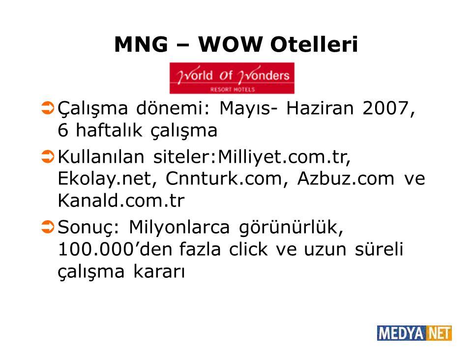 MNG – WOW Otelleri  Çalışma dönemi: Mayıs- Haziran 2007, 6 haftalık çalışma  Kullanılan siteler:Milliyet.com.tr, Ekolay.net, Cnnturk.com, Azbuz.com