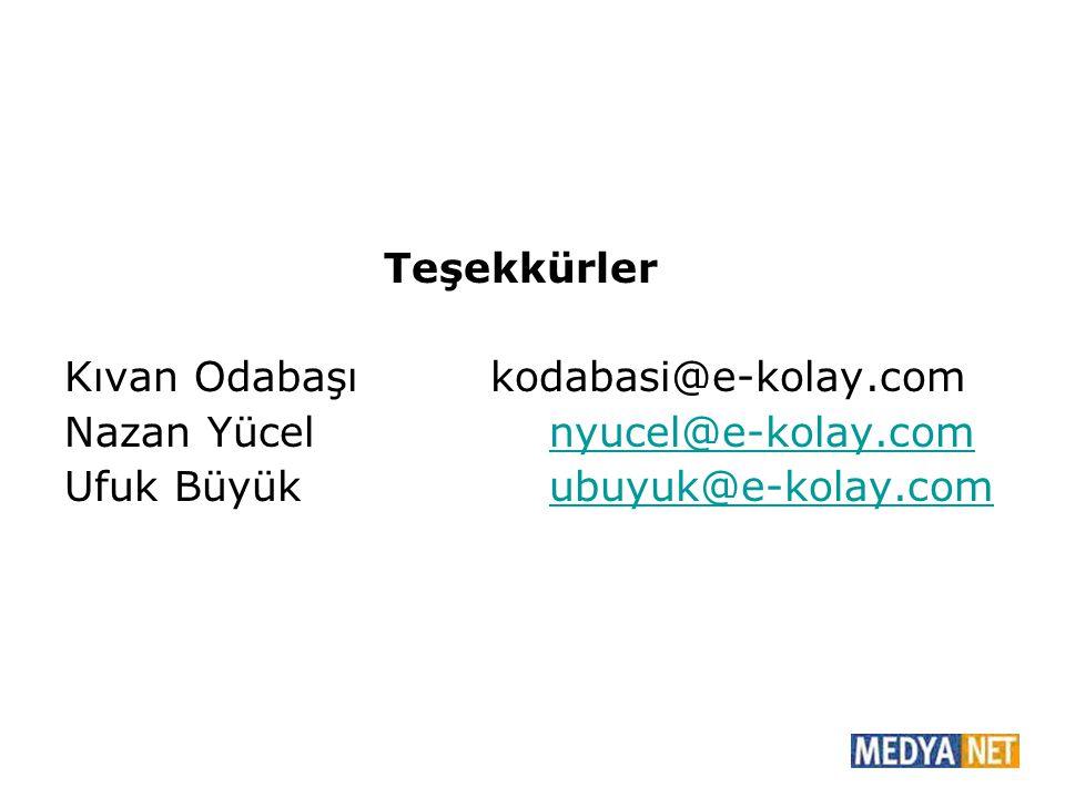 Teşekkürler Kıvan Odabaşı kodabasi@e-kolay.com Nazan Yücel nyucel@e-kolay.comnyucel@e-kolay.com Ufuk Büyük ubuyuk@e-kolay.comubuyuk@e-kolay.com